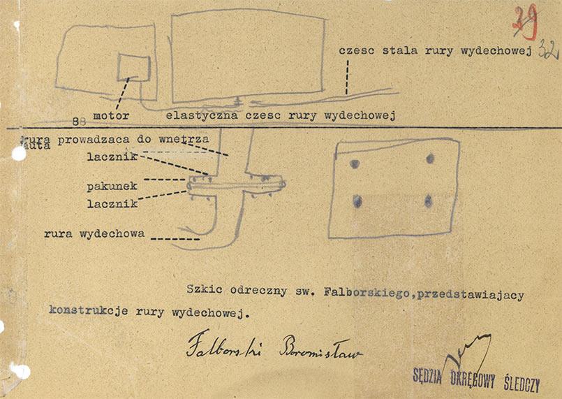 Drawing of Gas Van (Source: IPN)